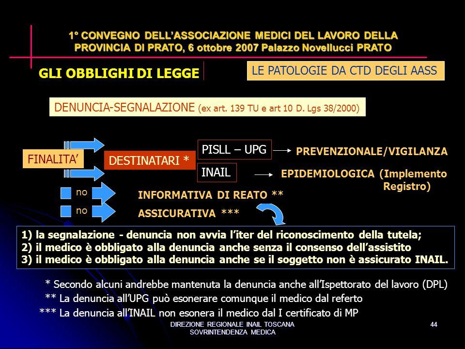 DIREZIONE REGIONALE INAIL TOSCANA SOVRINTENDENZA MEDICA 44 PREVENZIONALE/VIGILANZA EPIDEMIOLOGICA (Implemento Registro) DESTINATARI * PISLL – UPG INAIL 1) la segnalazione - denuncia non avvia liter del riconoscimento della tutela; 2) il medico è obbligato alla denuncia anche senza il consenso dellassistito 3) il medico è obbligato alla denuncia anche se il soggetto non è assicurato INAIL.