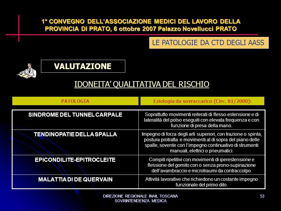 DIREZIONE REGIONALE INAIL TOSCANA SOVRINTENDENZA MEDICA 53 IDONEITA QUALITATIVA DEL RISCHIO LE PATOLOGIE DA CTD DEGLI AASS 1° CONVEGNO DELLASSOCIAZIONE MEDICI DEL LAVORO DELLA PROVINCIA DI PRATO, 6 ottobre 2007 Palazzo Novellucci PRATO VALUTAZIONE Eziologia da sovraccarico (Circ.