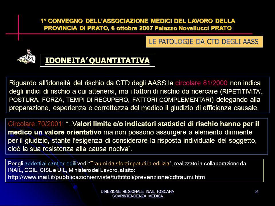 DIREZIONE REGIONALE INAIL TOSCANA SOVRINTENDENZA MEDICA 54 LE PATOLOGIE DA CTD DEGLI AASS 1° CONVEGNO DELLASSOCIAZIONE MEDICI DEL LAVORO DELLA PROVINCIA DI PRATO, 6 ottobre 2007 Palazzo Novellucci PRATO IDONEITA QUANTITATIVA Riguardo allidoneità del rischio da CTD degli AASS la circolare 81/2000 non indica degli indici di rischio a cui attenersi, ma i fattori di rischio da ricercare ( RIPETITIVITA, POSTURA, FORZA, TEMPI DI RECUPERO, FATTORI COMPLEMENTARI ) delegando alla preparazione, esperienza e correttezza del medico il giudizio di efficienza causale.