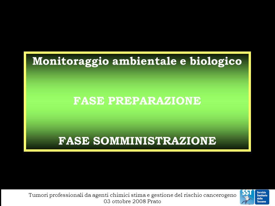 Tumori professionali da agenti chimici stima e gestione del rischio cancerogeno 03 ottobre 2008 Prato Grazie per lattenzione serena.baglioni@asf.toscana.it