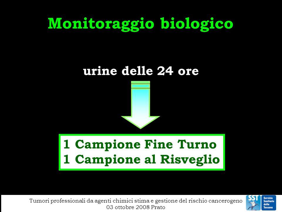 Tumori professionali da agenti chimici stima e gestione del rischio cancerogeno 03 ottobre 2008 Prato MONITORAGGIO BIOLOGICO 71 determinazioni 94% Pt > LR 0% CFA