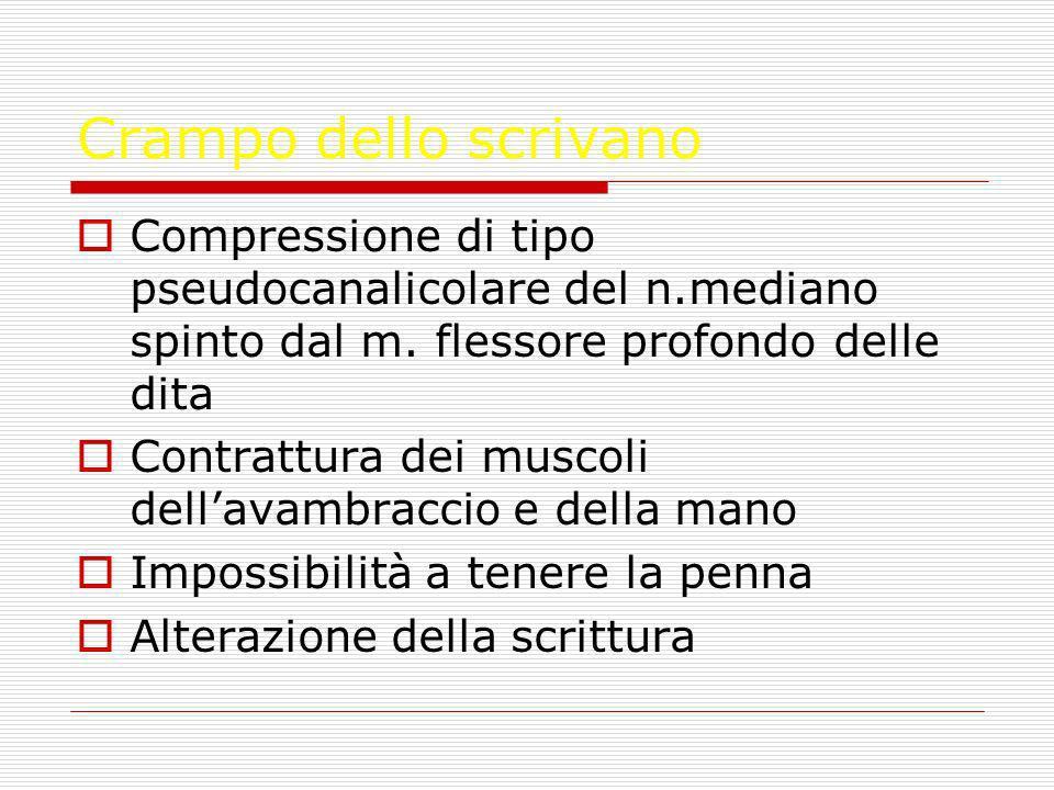Crampo dello scrivano Compressione di tipo pseudocanalicolare del n.mediano spinto dal m. flessore profondo delle dita Contrattura dei muscoli dellava