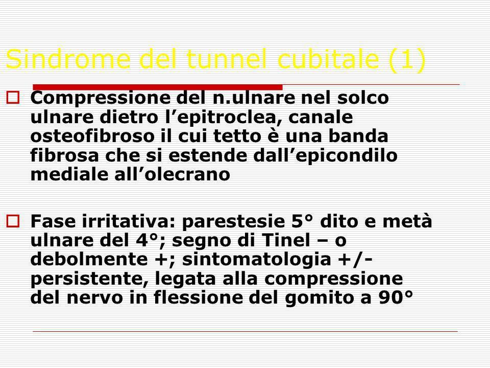 Sindrome del tunnel cubitale (1) Compressione del n.ulnare nel solco ulnare dietro lepitroclea, canale osteofibroso il cui tetto è una banda fibrosa c