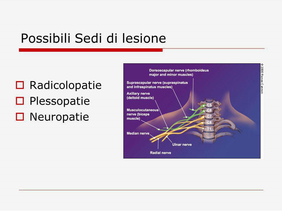 Possibili Sedi di lesione Radicolopatie Plessopatie Neuropatie