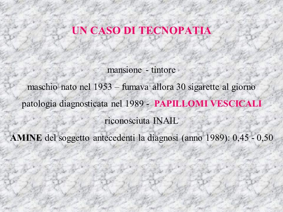mansione - tintore maschio nato nel 1953 – fumava allora 30 sigarette al giorno patologia diagnosticata nel 1989 - PAPILLOMI VESCICALI riconosciuta INAIL AMINE del soggetto antecedenti la diagnosi (anno 1989): 0,45 - 0,50 UN CASO DI TECNOPATIA