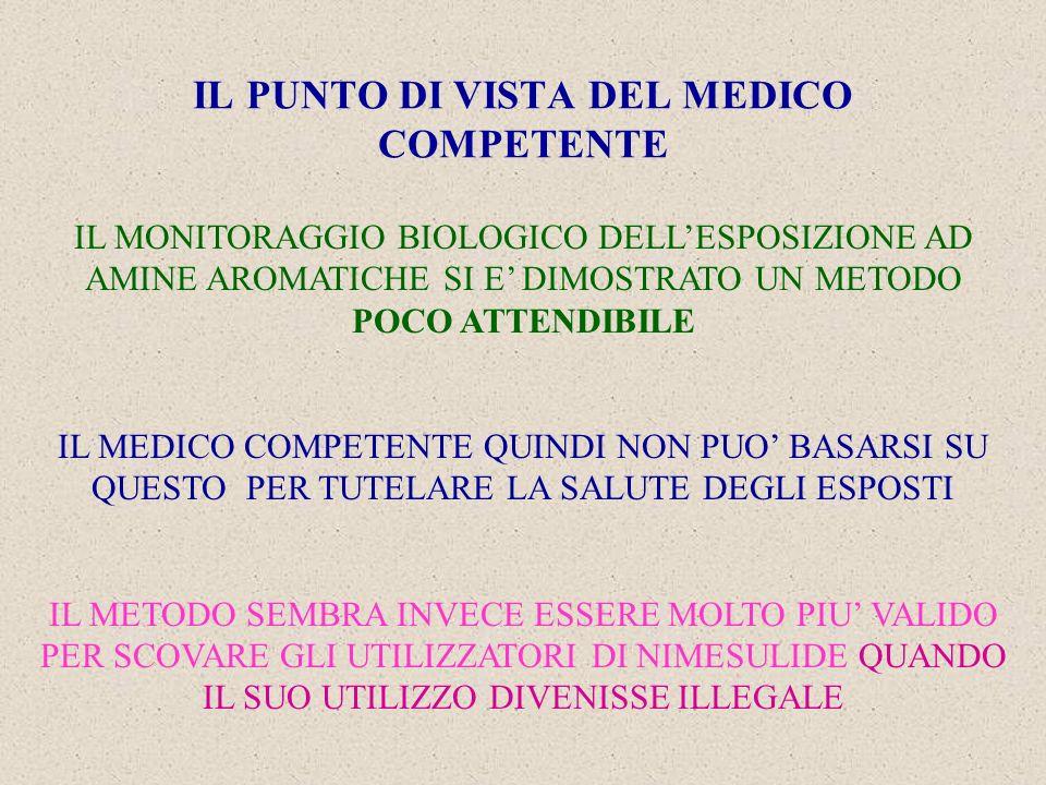 IL PUNTO DI VISTA DEL MEDICO COMPETENTE IL MONITORAGGIO BIOLOGICO DELLESPOSIZIONE AD AMINE AROMATICHE SI E DIMOSTRATO UN METODO POCO ATTENDIBILE IL MEDICO COMPETENTE QUINDI NON PUO BASARSI SU QUESTO PER TUTELARE LA SALUTE DEGLI ESPOSTI IL METODO SEMBRA INVECE ESSERE MOLTO PIU VALIDO PER SCOVARE GLI UTILIZZATORI DI NIMESULIDE QUANDO IL SUO UTILIZZO DIVENISSE ILLEGALE