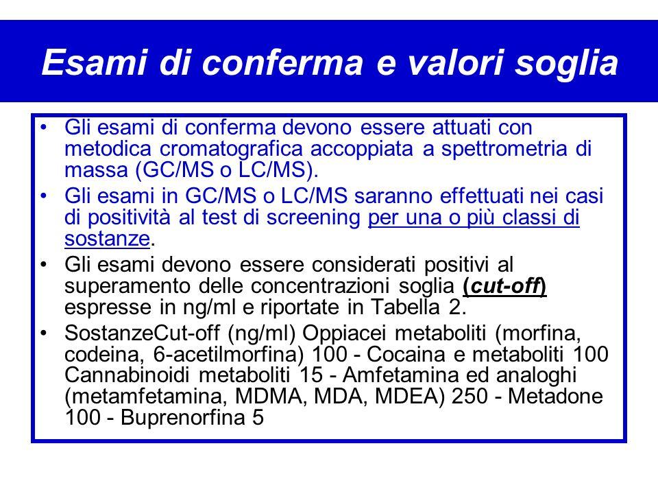 Esami di conferma e valori soglia Gli esami di conferma devono essere attuati con metodica cromatografica accoppiata a spettrometria di massa (GC/MS o