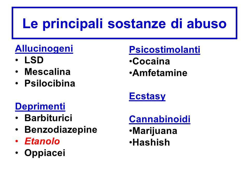 Cannabinoidi Il fumo di cannabis determina sempre deficit della memoria,dellapprendimento e dellabilità psicomotoria.