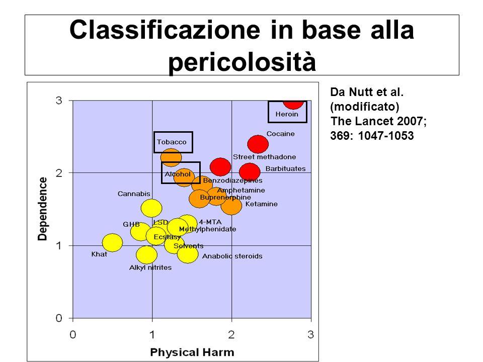 Classificazione in base alla pericolosità Da Nutt et al. (modificato) The Lancet 2007; 369: 1047-1053