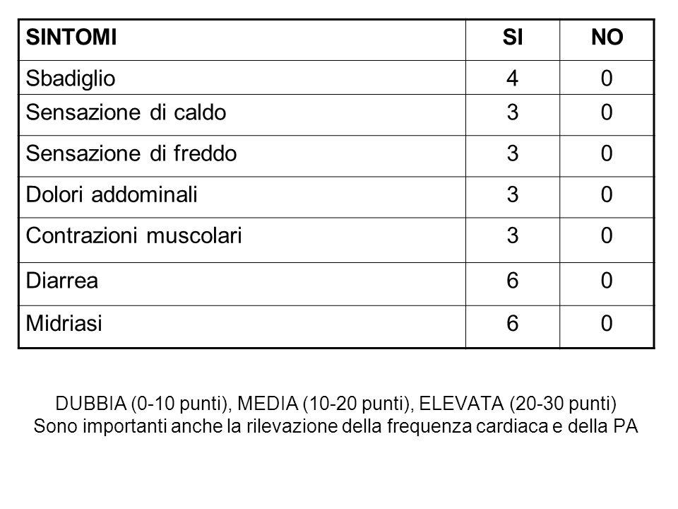 DUBBIA (0-10 punti), MEDIA (10-20 punti), ELEVATA (20-30 punti) Sono importanti anche la rilevazione della frequenza cardiaca e della PA SINTOMISINO S
