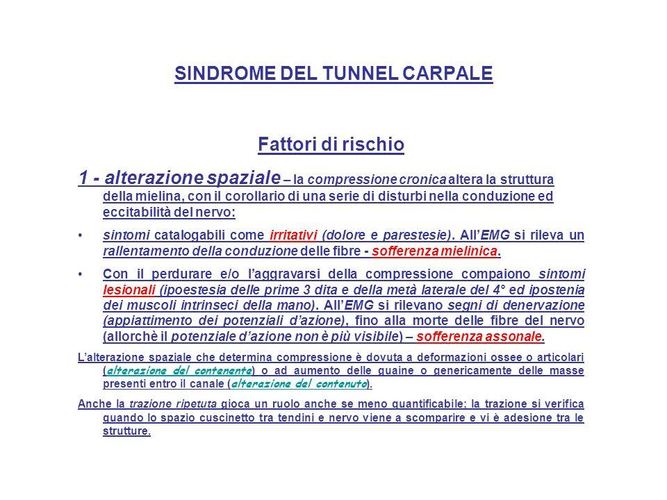 SINDROME DEL TUNNEL CARPALE 2.