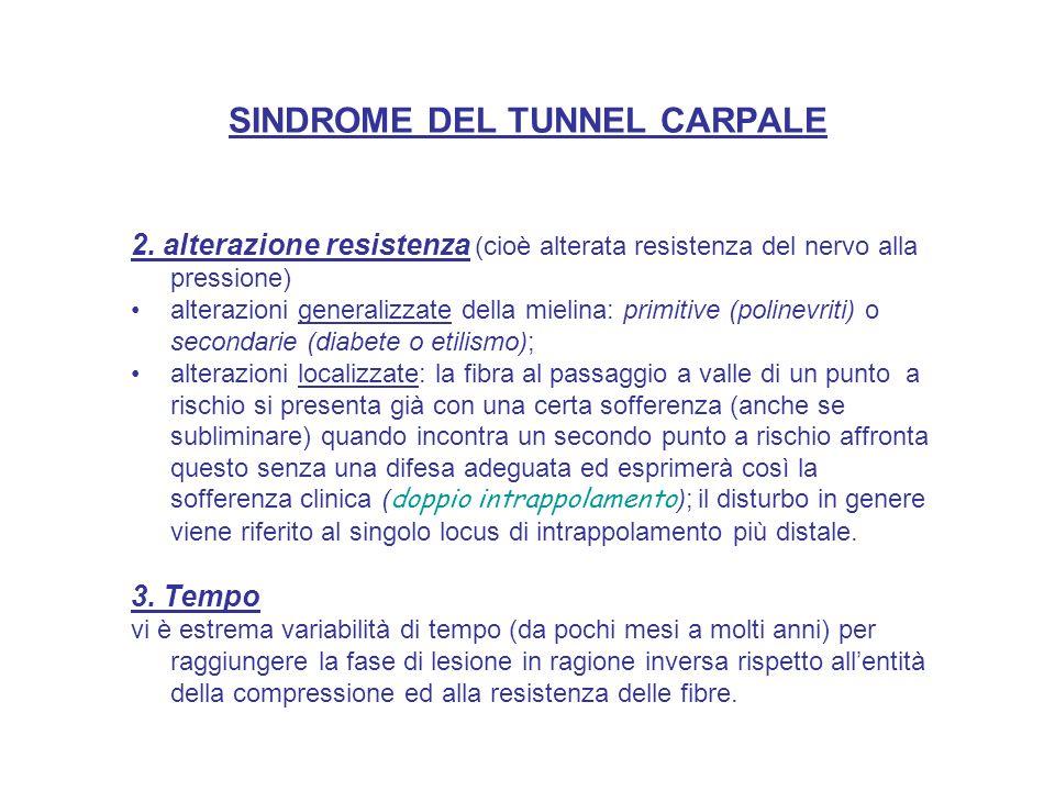 SINDROME DEL TUNNEL CARPALE Inoltre quando il p.