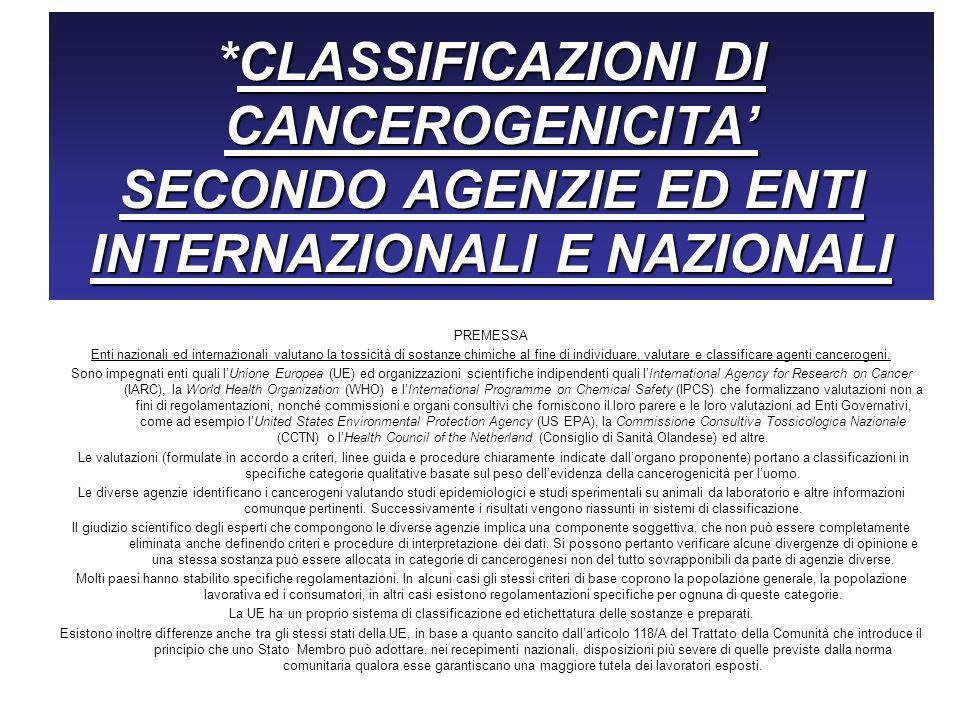 *CLASSIFICAZIONI DI CANCEROGENICITA SECONDO AGENZIE ED ENTI INTERNAZIONALI E NAZIONALI PREMESSA Enti nazionali ed internazionali valutano la tossicità di sostanze chimiche al fine di individuare, valutare e classificare agenti cancerogeni.