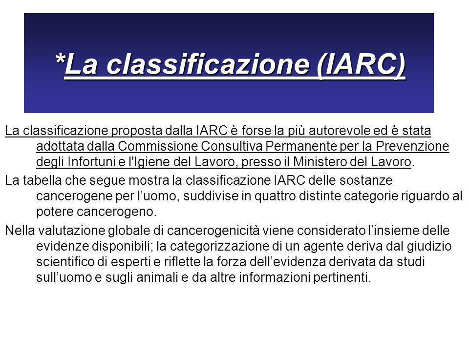 *La classificazione (IARC) La classificazione proposta dalla IARC è forse la più autorevole ed è stata adottata dalla Commissione Consultiva Permanente per la Prevenzione degli Infortuni e l Igiene del Lavoro, presso il Ministero del Lavoro.