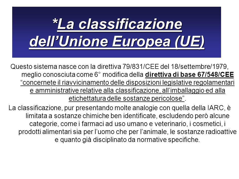 *La classificazione dellUnione Europea (UE) Questo sistema nasce con la direttiva 79/831/CEE del 18/settembre/1979, meglio conosciuta come 6° modifica della direttiva di base 67/548/CEE concernete il riavvicinamento delle disposizioni legislative regolamentari e amministrative relative alla classificazione, allimballaggio ed alla etichettatura delle sostanze pericolose.