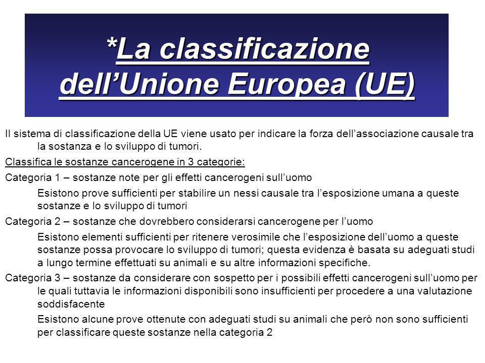 *La classificazione dellUnione Europea (UE) Il sistema di classificazione della UE viene usato per indicare la forza dellassociazione causale tra la sostanza e lo sviluppo di tumori.