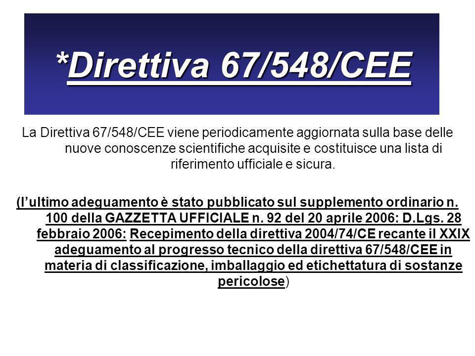 *Direttiva 67/548/CEE La Direttiva 67/548/CEE viene periodicamente aggiornata sulla base delle nuove conoscenze scientifiche acquisite e costituisce una lista di riferimento ufficiale e sicura.