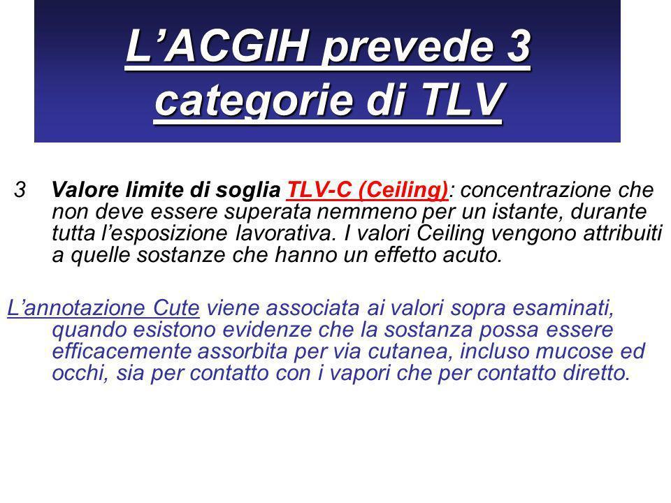 LACGIH prevede 3 categorie di TLV 3 Valore limite di soglia TLV-C (Ceiling): concentrazione che non deve essere superata nemmeno per un istante, durante tutta lesposizione lavorativa.