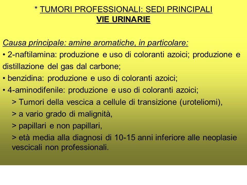 * TUMORI PROFESSIONALI: SEDI PRINCIPALI VIE URINARIE Causa principale: amine aromatiche, in particolare: 2-naftilamina: produzione e uso di coloranti azoici; produzione e distillazione del gas dal carbone; benzidina: produzione e uso di coloranti azoici; 4-aminodifenile: produzione e uso di coloranti azoici; > Tumori della vescica a cellule di transizione (uroteliomi), > a vario grado di malignità, > papillari e non papillari, > età media alla diagnosi di 10-15 anni inferiore alle neoplasie vescicali non professionali.