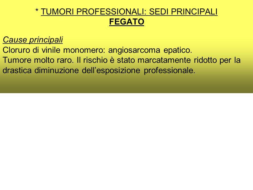 * TUMORI PROFESSIONALI: SEDI PRINCIPALI FEGATO Cause principali Cloruro di vinile monomero: angiosarcoma epatico.