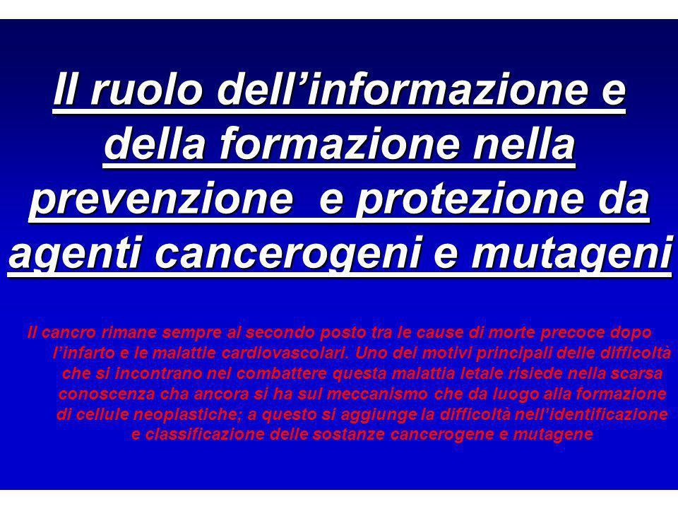 Il ruolo dellinformazione e della formazione nella prevenzione e protezione da agenti cancerogeni e mutageni Il cancro rimane sempre al secondo posto tra le cause di morte precoce dopo linfarto e le malattie cardiovascolari.