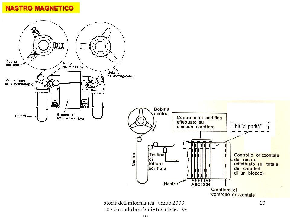 storia dell'informatica - uniud 2009- 10 - corrado bonfanti - traccia lez. 9- 10 10 bit di parità NASTRO MAGNETICO