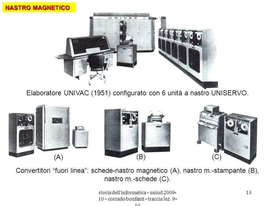 storia dell'informatica - uniud 2009- 10 - corrado bonfanti - traccia lez. 9- 10 13 Elaboratore UNIVAC (1951) configurato con 6 unità a nastro UNISERV