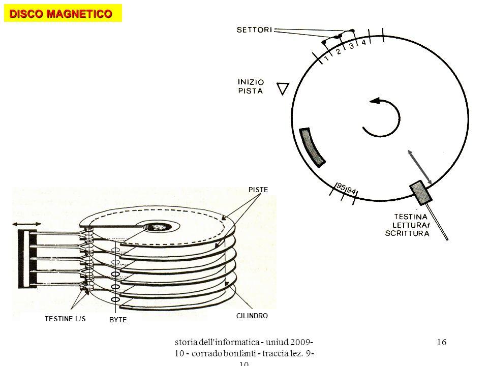 storia dell'informatica - uniud 2009- 10 - corrado bonfanti - traccia lez. 9- 10 16 CILINDRO TESTINE L/S PISTE BYTE DISCO MAGNETICO