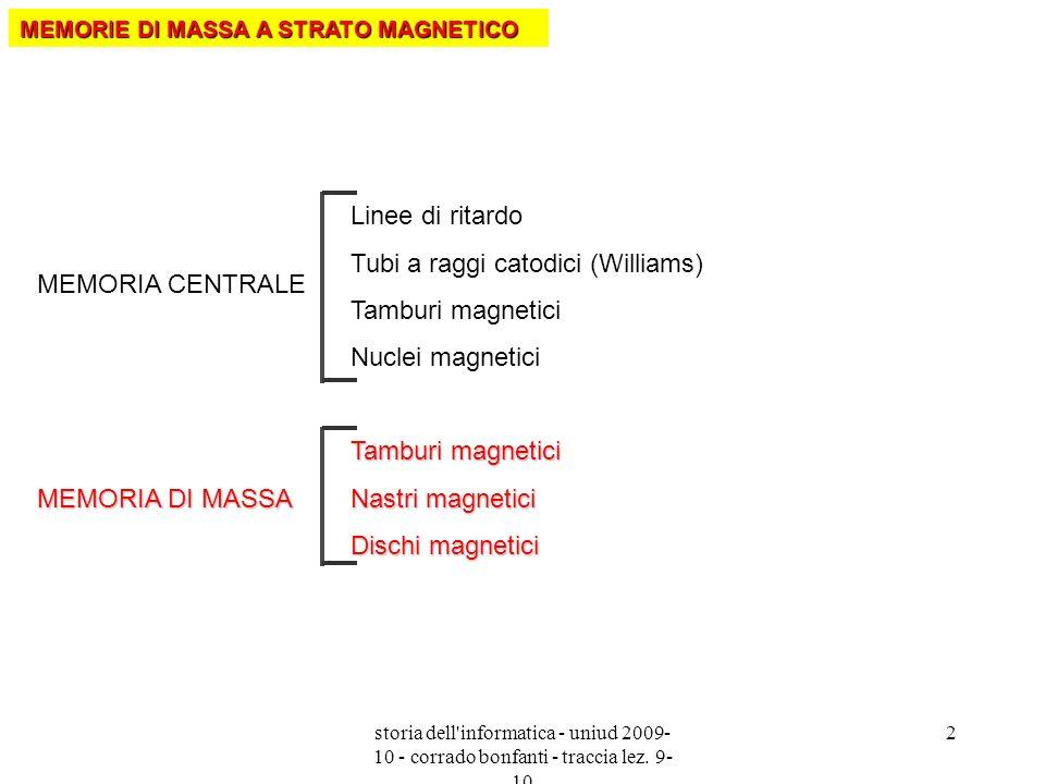 storia dell'informatica - uniud 2009- 10 - corrado bonfanti - traccia lez. 9- 10 2 Linee di ritardo Tubi a raggi catodici (Williams) Tamburi magnetici