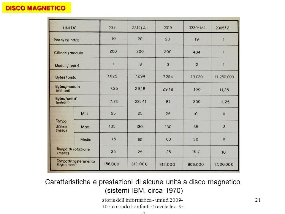storia dell'informatica - uniud 2009- 10 - corrado bonfanti - traccia lez. 9- 10 21 Caratteristiche e prestazioni di alcune unità a disco magnetico. (