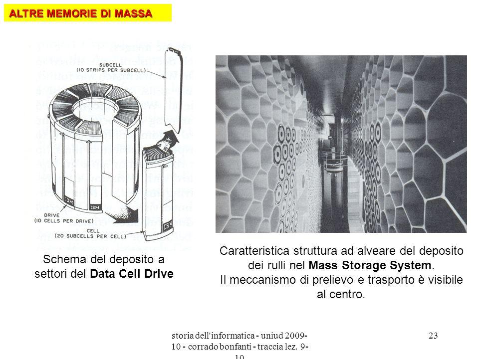 storia dell'informatica - uniud 2009- 10 - corrado bonfanti - traccia lez. 9- 10 23 Schema del deposito a settori del Data Cell Drive Caratteristica s
