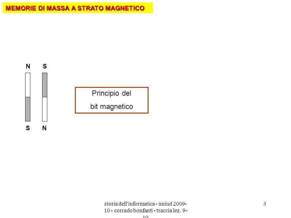 storia dell'informatica - uniud 2009- 10 - corrado bonfanti - traccia lez. 9- 10 3 N NS S Principio del bit magnetico MEMORIE DI MASSA A STRATO MAGNET