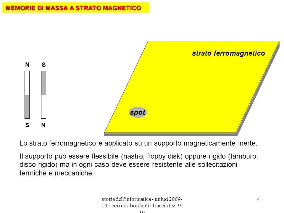 storia dell'informatica - uniud 2009- 10 - corrado bonfanti - traccia lez. 9- 10 4 N NS S Lo strato ferromagnetico è applicato su un supporto magnetic