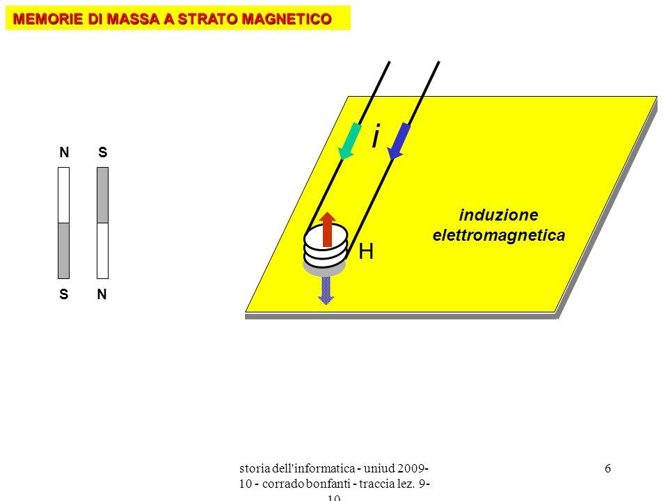 storia dell'informatica - uniud 2009- 10 - corrado bonfanti - traccia lez. 9- 10 6 N NS S i H induzione elettromagnetica MEMORIE DI MASSA A STRATO MAG