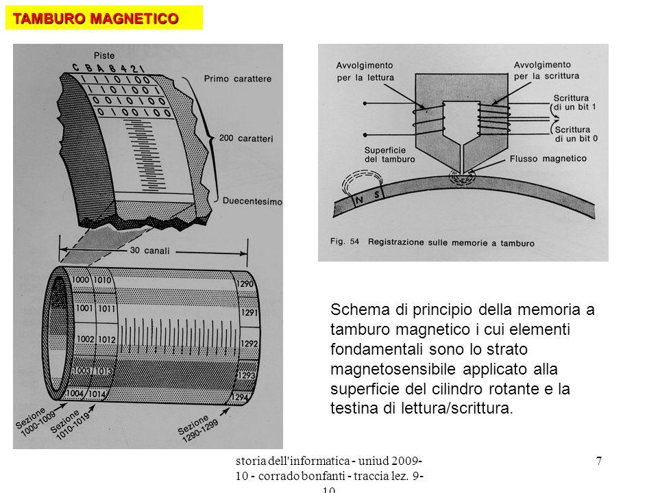 storia dell'informatica - uniud 2009- 10 - corrado bonfanti - traccia lez. 9- 10 7 Schema di principio della memoria a tamburo magnetico i cui element