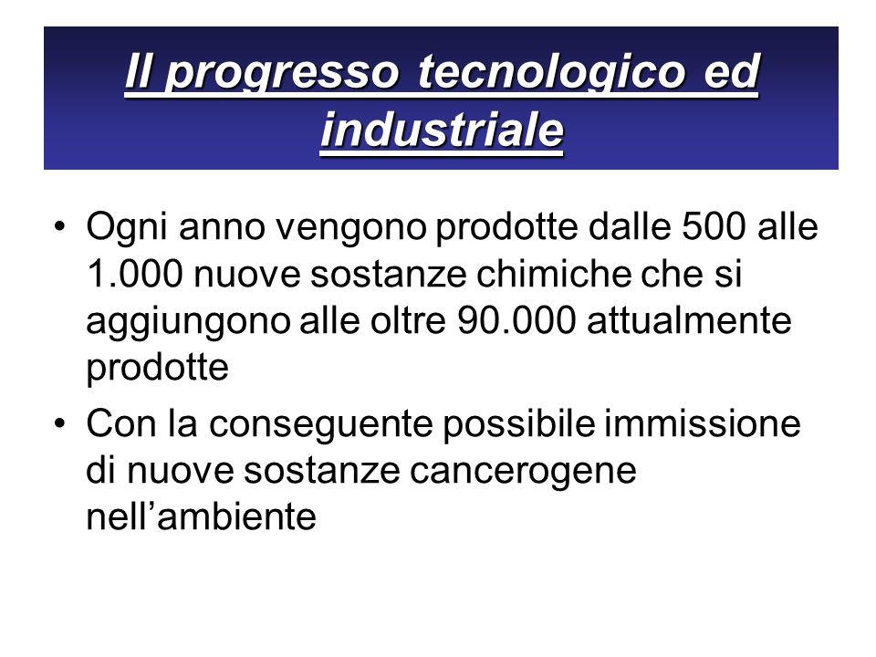 Il progresso tecnologico ed industriale Ogni anno vengono prodotte dalle 500 alle 1.000 nuove sostanze chimiche che si aggiungono alle oltre 90.000 at