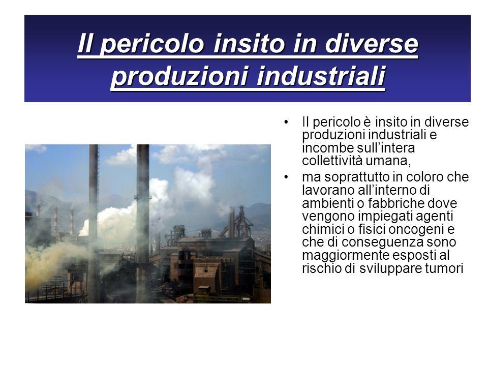 Il pericolo insito in diverse produzioni industriali Il pericolo è insito in diverse produzioni industriali e incombe sullintera collettività umana, m