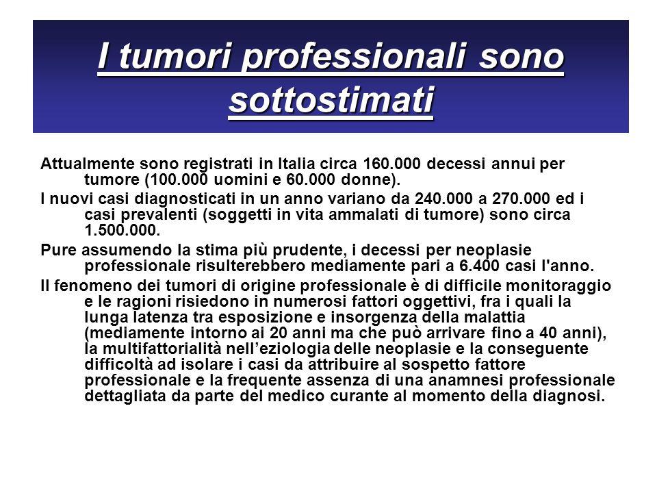 I tumori professionali sono sottostimati Attualmente sono registrati in Italia circa 160.000 decessi annui per tumore (100.000 uomini e 60.000 donne).