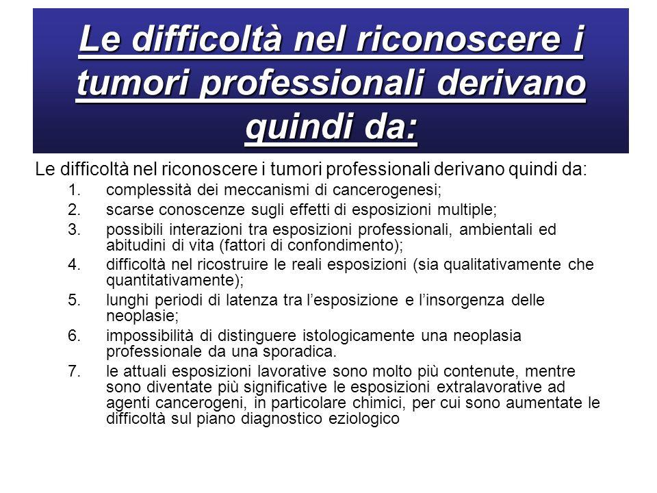 Le difficoltà nel riconoscere i tumori professionali derivano quindi da: 1.complessità dei meccanismi di cancerogenesi; 2.scarse conoscenze sugli effe