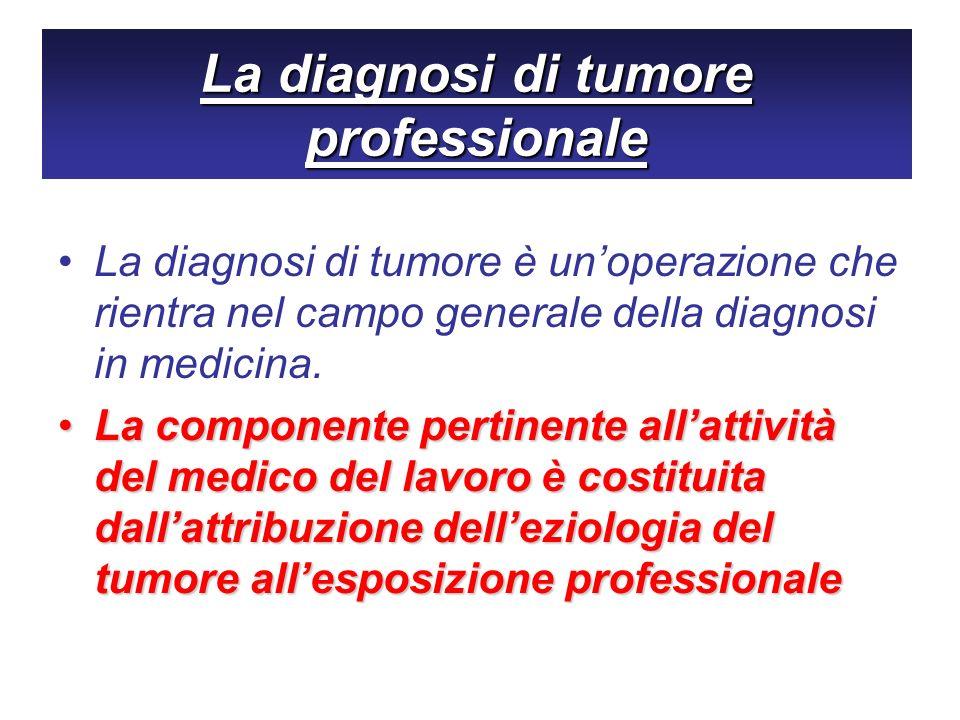 La diagnosi di tumore professionale La diagnosi di tumore è unoperazione che rientra nel campo generale della diagnosi in medicina. La componente pert
