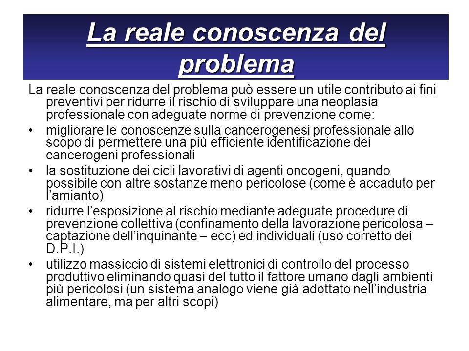 La reale conoscenza del problema La reale conoscenza del problema può essere un utile contributo ai fini preventivi per ridurre il rischio di sviluppa
