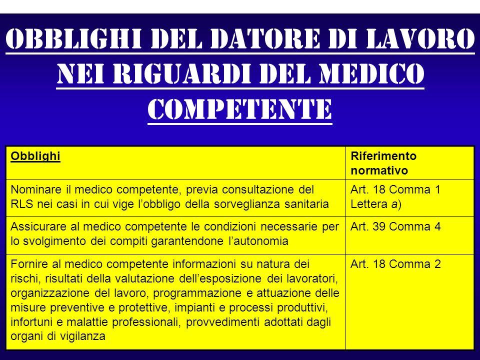 Obblighi del datore di lavoro nei riguardi del medico competente ObblighiRiferimento normativo Nominare il medico competente, previa consultazione del