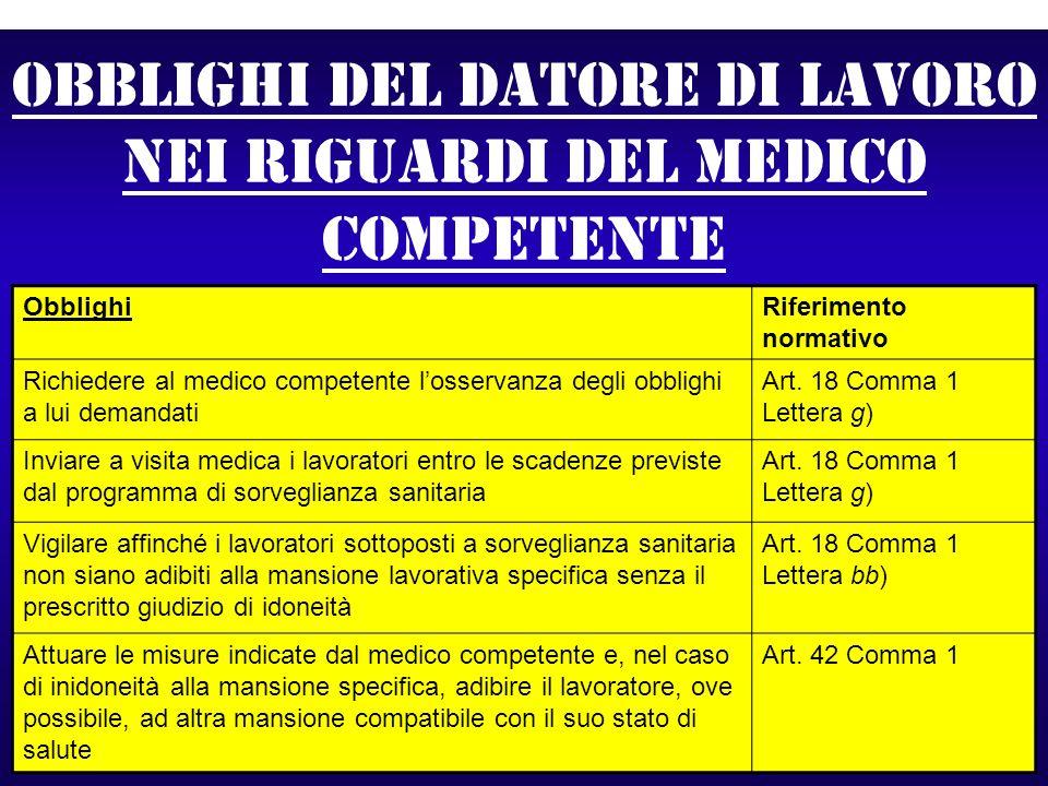 Obblighi del datore di lavoro nei riguardi del medico competente ObblighiRiferimento normativo Richiedere al medico competente losservanza degli obbli