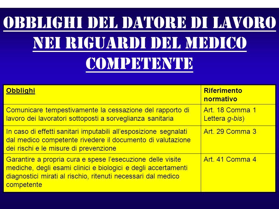 Obblighi del datore di lavoro nei riguardi del medico competente ObblighiRiferimento normativo Comunicare tempestivamente la cessazione del rapporto d