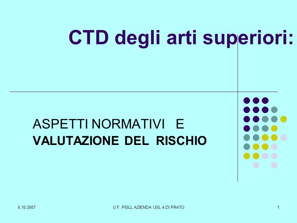 6.10.2007U.F.PISLL AZIENDA USL 4 DI PRATO12 La valutazione dei rischi da C.T.D.