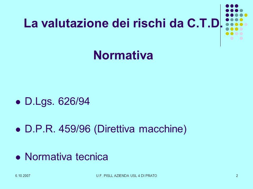 6.10.2007U.F. PISLL AZIENDA USL 4 DI PRATO2 La valutazione dei rischi da C.T.D. Normativa D.Lgs. 626/94 D.P.R. 459/96 (Direttiva macchine) Normativa t