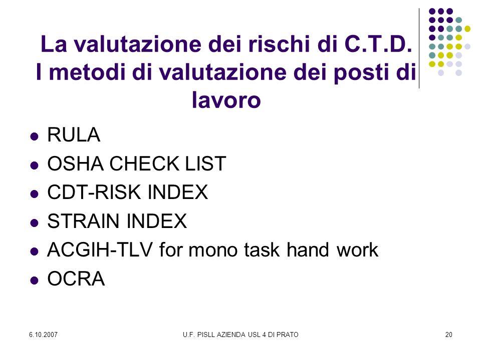 6.10.2007U.F. PISLL AZIENDA USL 4 DI PRATO20 La valutazione dei rischi di C.T.D. I metodi di valutazione dei posti di lavoro RULA OSHA CHECK LIST CDT-