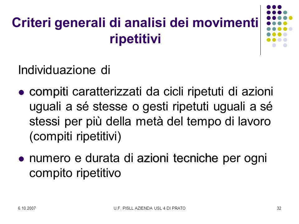 6.10.2007U.F. PISLL AZIENDA USL 4 DI PRATO32 Criteri generali di analisi dei movimenti ripetitivi Individuazione di compiti compiti caratterizzati da