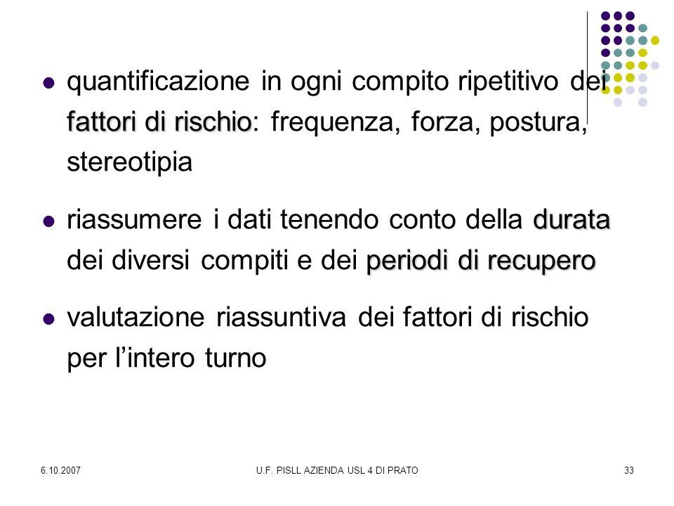 6.10.2007U.F. PISLL AZIENDA USL 4 DI PRATO33 fattori di rischio quantificazione in ogni compito ripetitivo dei fattori di rischio: frequenza, forza, p