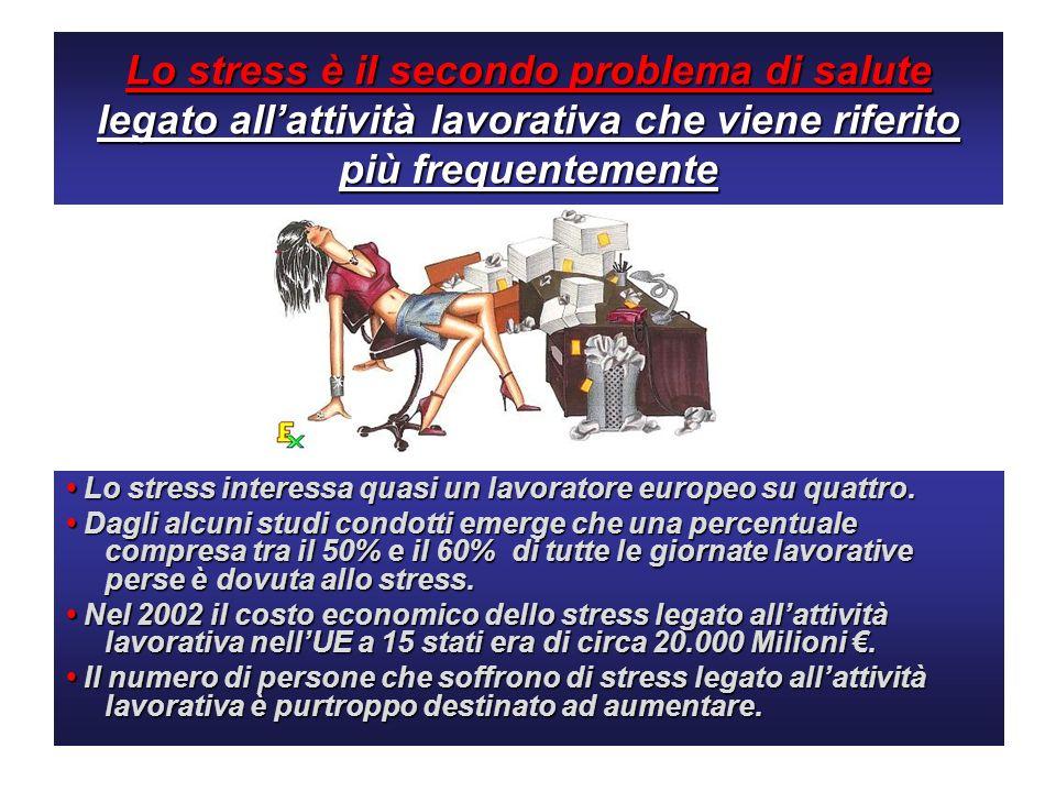 Lo stress è il secondo problema di salute legato allattività lavorativa che viene riferito più frequentemente Lo stress interessa quasi un lavoratore